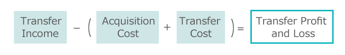 Transfer Income  - ( Acquisition Cost   + Transfer Cost  )= Transfer Profit and Loss